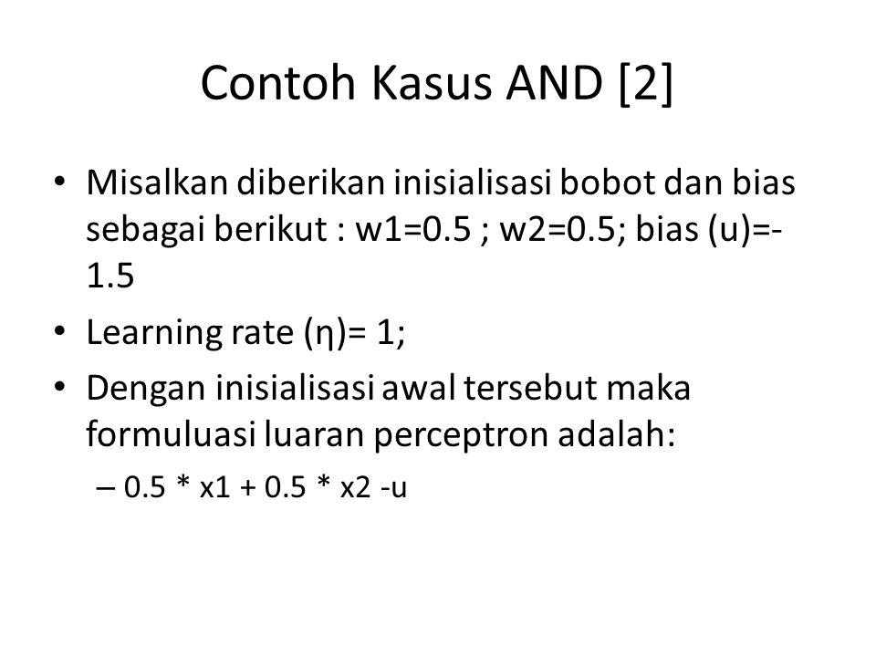 Contoh Kasus AND [2] Misalkan diberikan inisialisasi bobot dan bias sebagai berikut : w1=0.5 ; w2=0.5; bias (u)=-1.5.